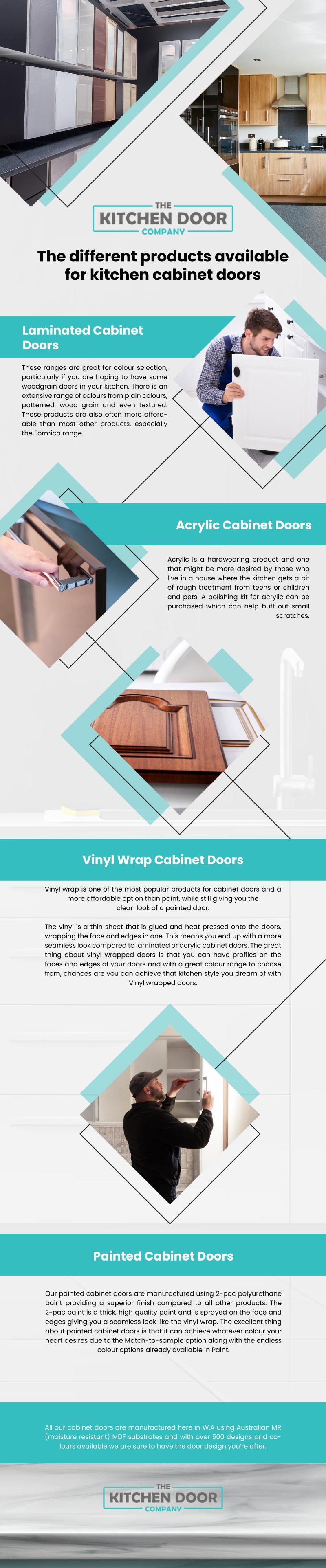 kitchen door infographic